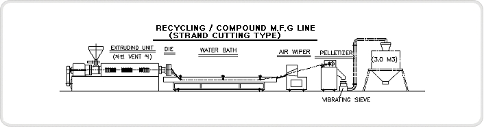 SHINKWANG ENGINEERING Compound, Recycling, Compact Extrusion Line  3