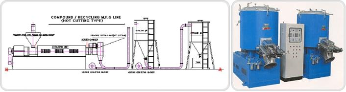 (주)신광엔지니어링 컴파운딩, 재생, 감용기압출 생산라인  7