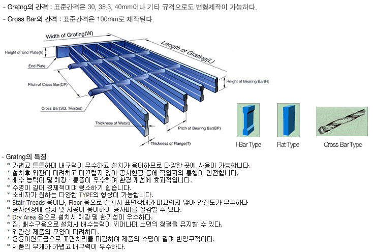 Sunggwang Enterprise - 구조 Steel grating manufacturer