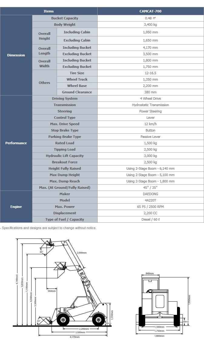 DAEYANG E&V Telescopic Loader CAMCAT-700 1