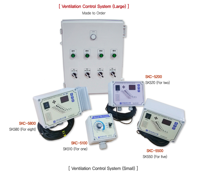 Sung Kwang System Ventilation Control System SKC-Series