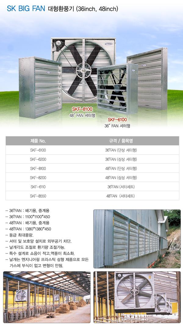 (주)성광 대형환풍기 SKF-Series 1