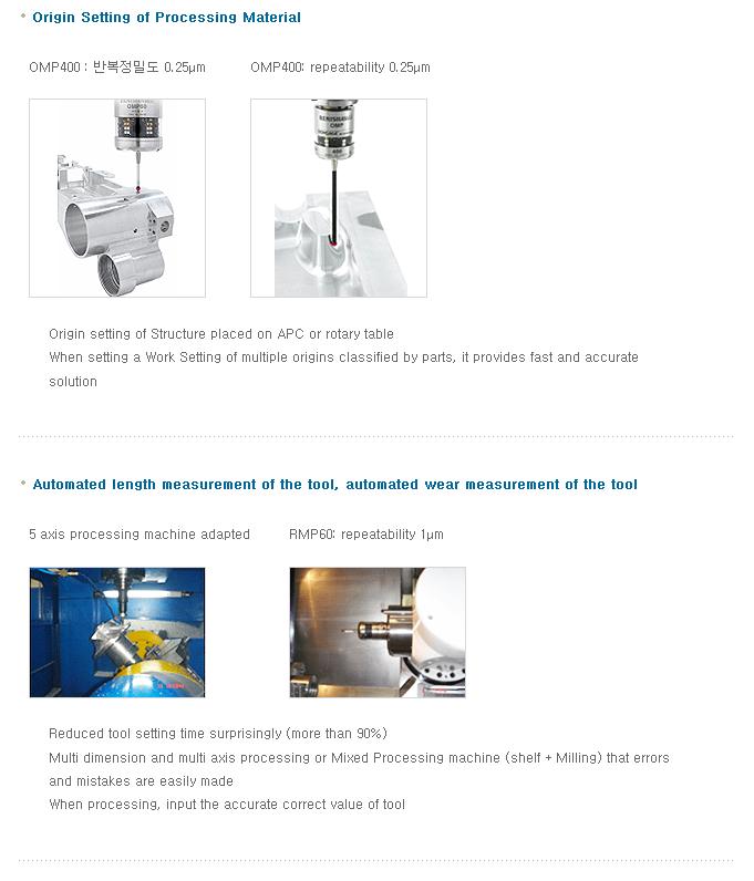 SEMI INFOTEX Multi Axial Processing