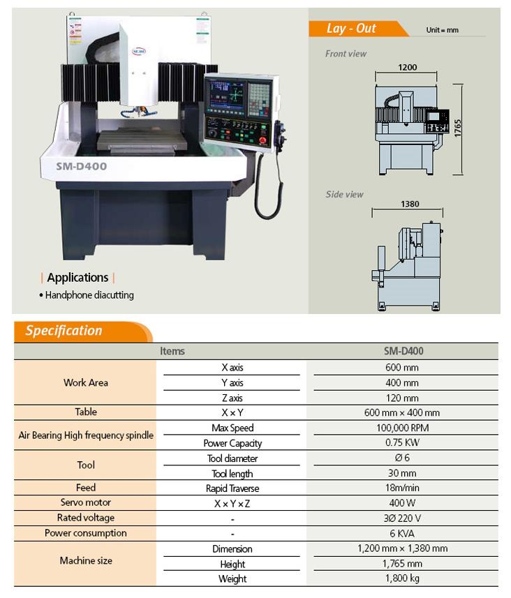 SEMI INFOTEX High-Speed Processing Machine SM-D400