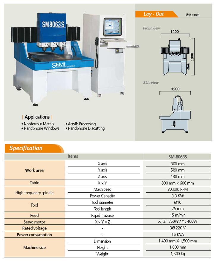 SEMI INFOTEX High-Speed Processing Machine SM-8063S