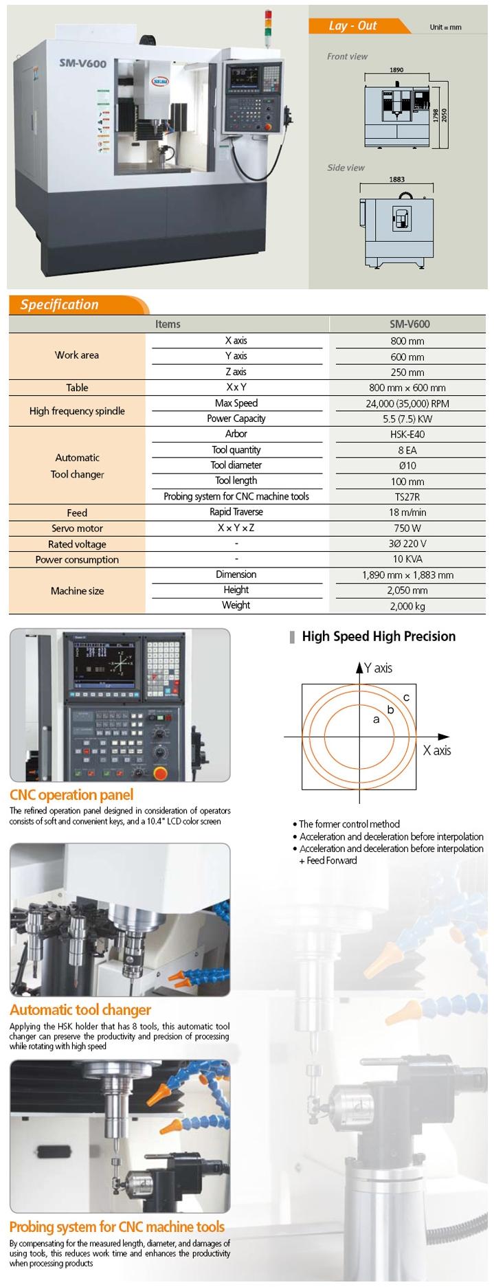 SEMI INFOTEX High-Speed Processing Machine SM-V600
