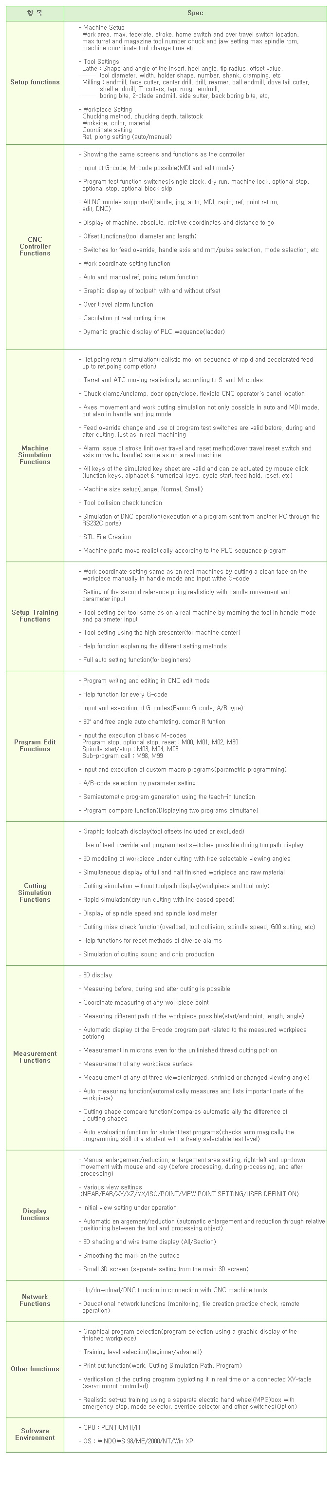 SEMI INFOTEX Educational Material SENTROL-PROVIEW 4