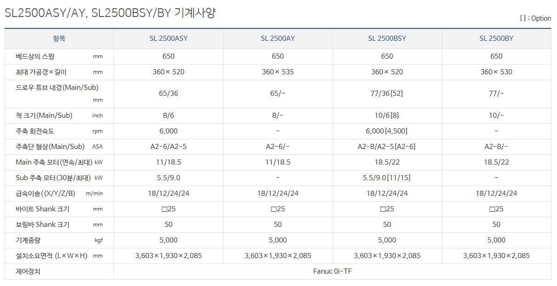 (주)스맥 Y-Axis Horizontal Turning Center SL-Series 6