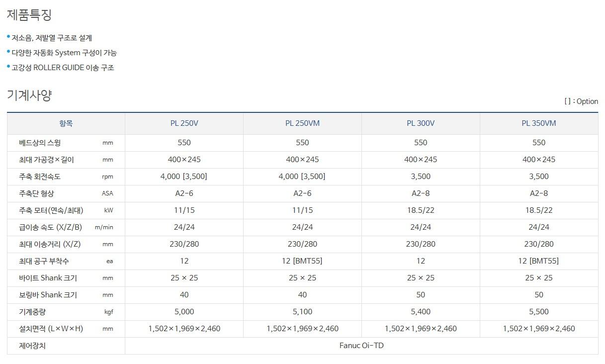 (주)스맥 Vertical Lathe PL-Series 3