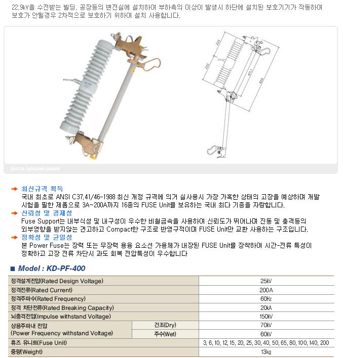 (주)삼능 파워퓨즈 (P.F) KD-PF-400