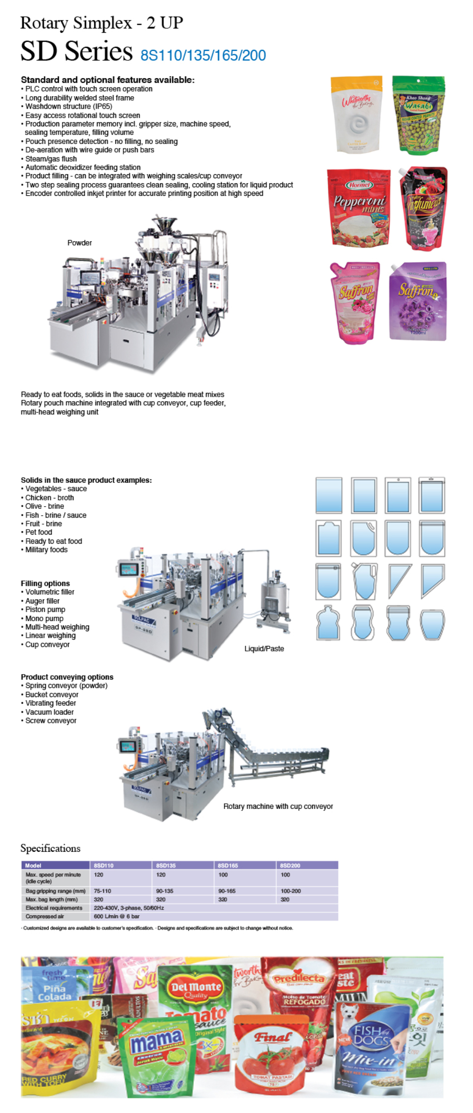 SOLPAC PACKAGING SOLUTION Rotary Simplex - 2 UP SD Series