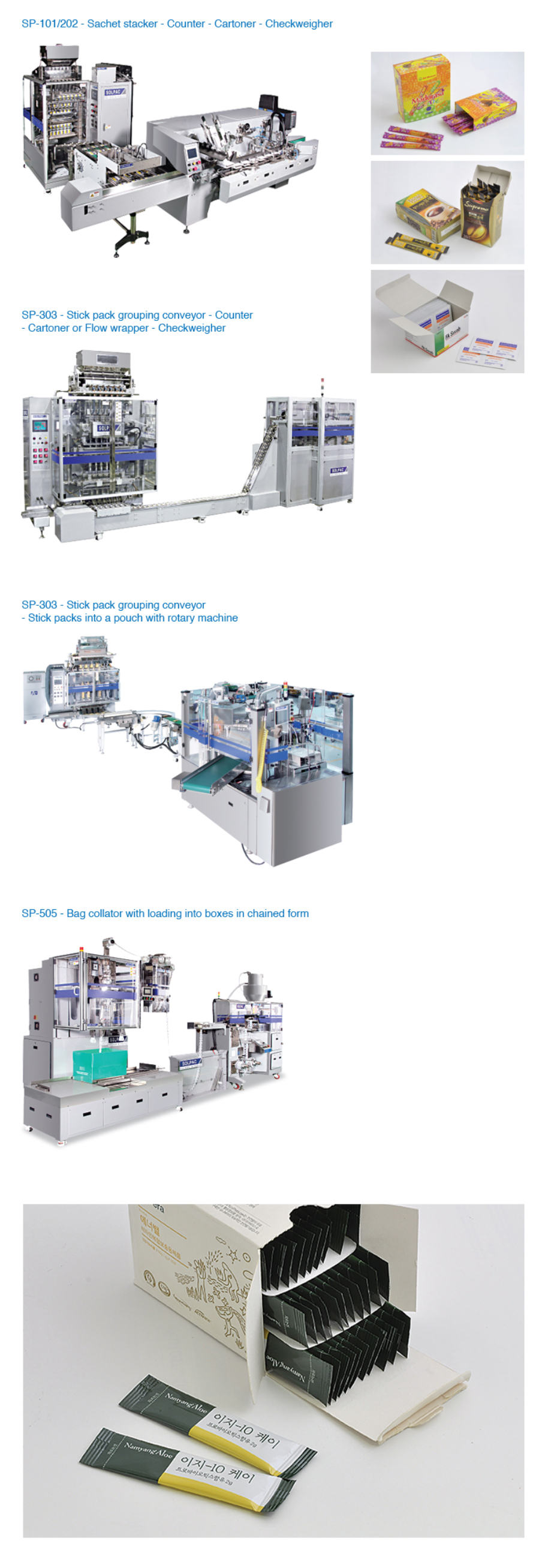 SOLPAC PACKAGING SOLUTION Line Automation