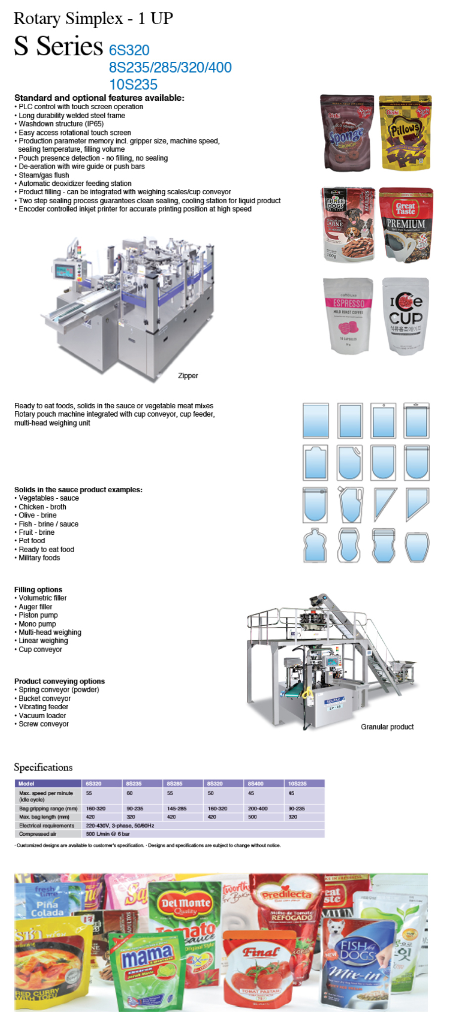SOLPAC PACKAGING SOLUTION Rotary Simplex - 1 UP S Series