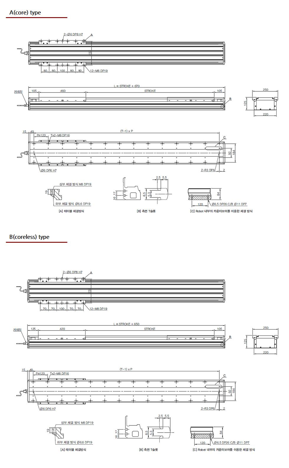 SOLTECH Standard Linear System SLS220