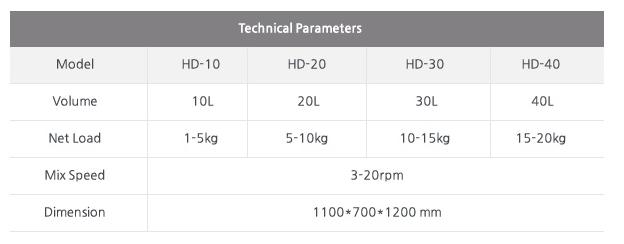 (주)에스원코리아 Bin Blender HD Series