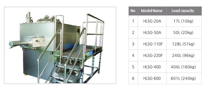 (주)에스원코리아 High Speed Mixer Series  1