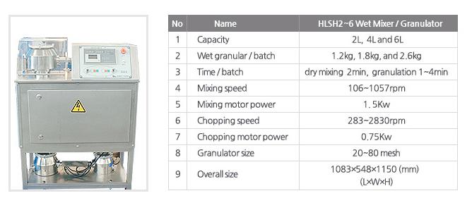(주)에스원코리아 High Speed Mixer Series