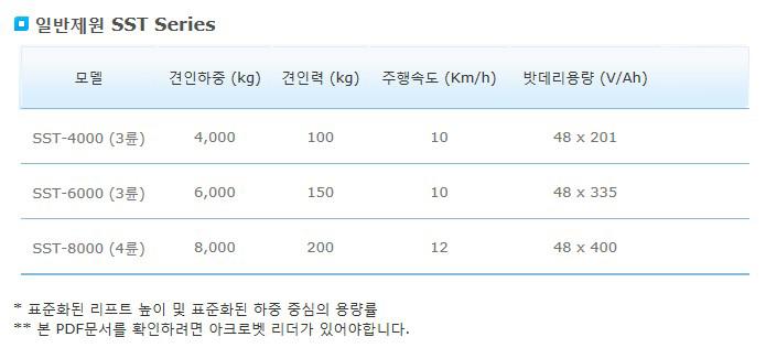 (주)수성 전동 견인차 SST Seires 1