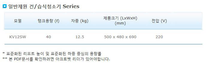(주)수성 건/습식청소기 KV12SW
