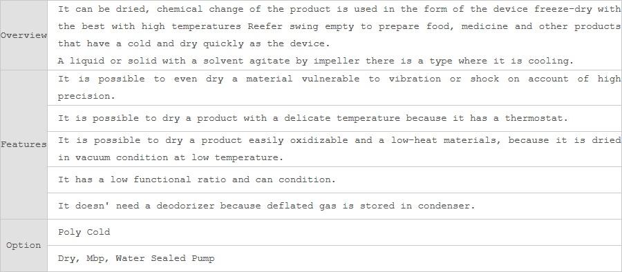 Noah Tec-Tra Co.,Ltd. Vacuum Drier System