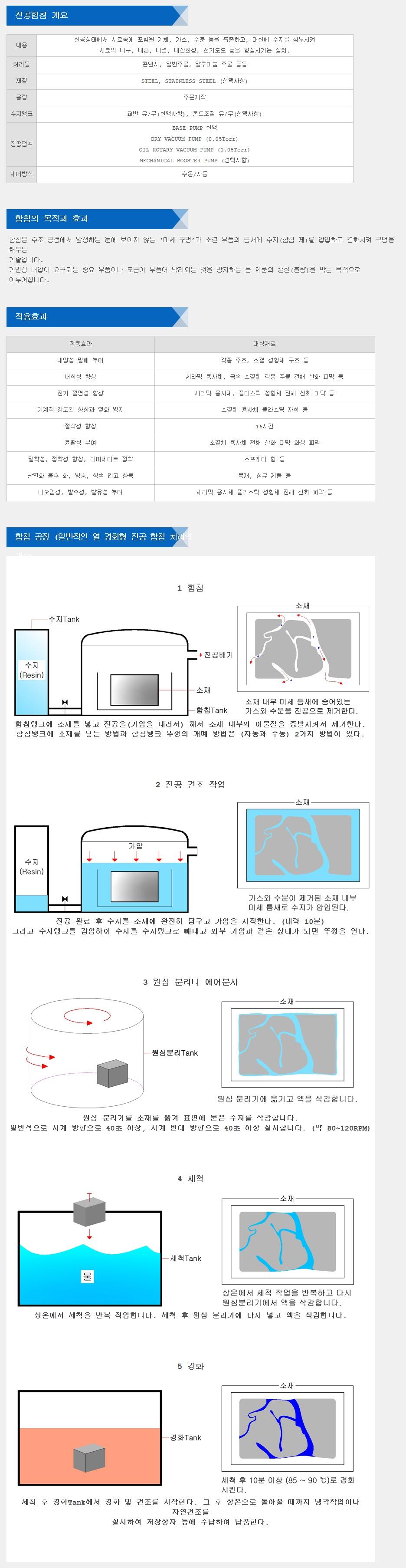 (주)노아텍-트라 진공함침시스템  1