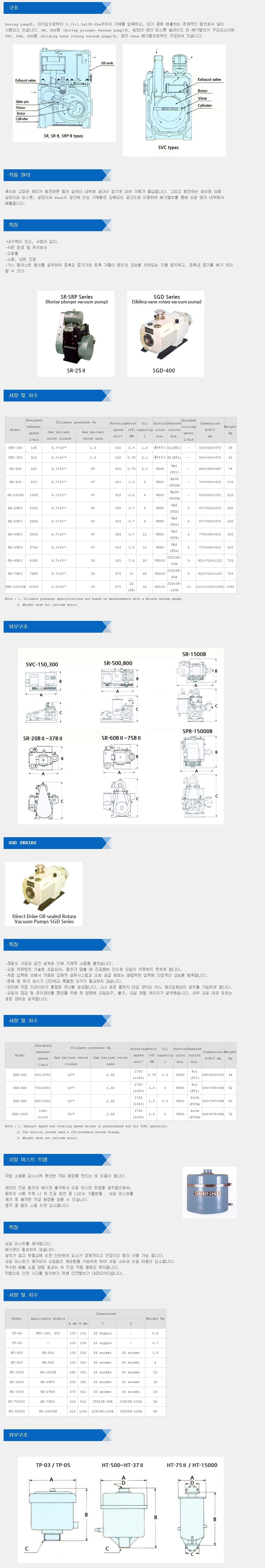 (주)노아텍-트라 오일로터리펌프 SVC/SR Series 1