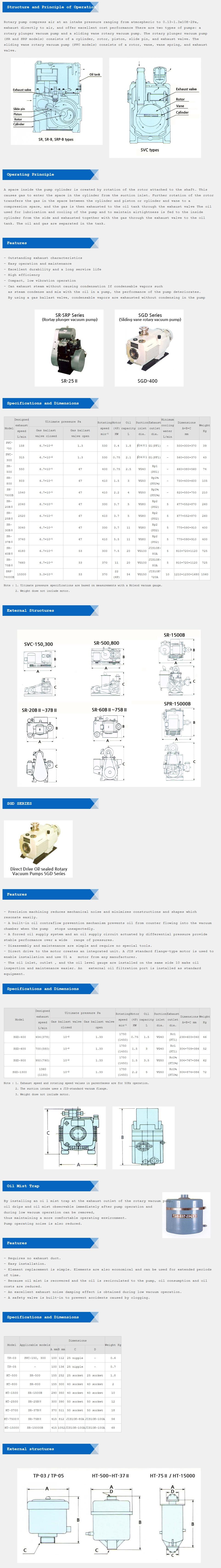 Noah Tec-Tra Co.,Ltd. Oil-sealed Rotary Vacuum Pump SVC/SR Series
