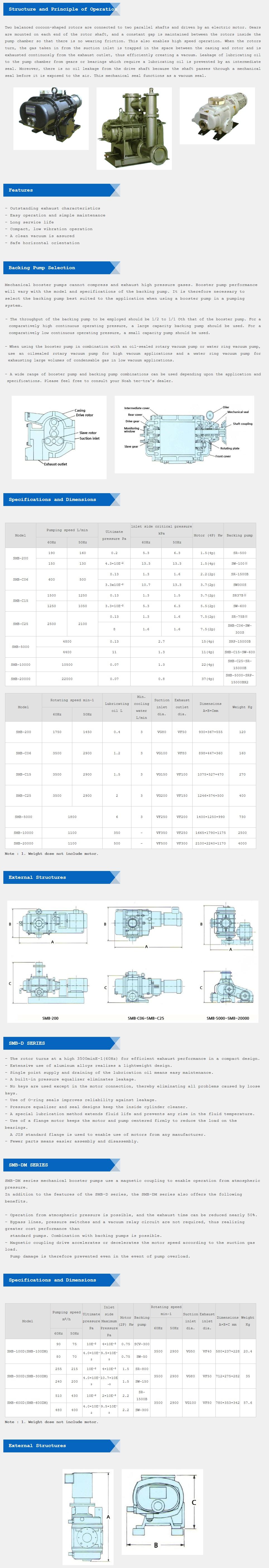 Noah Tec-Tra Co.,Ltd. Mechanical Booster Pump MBP Series