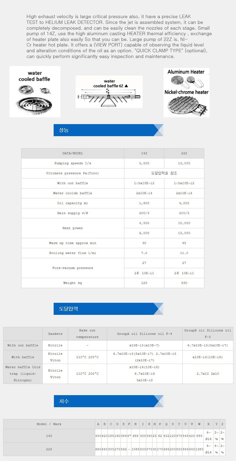 Noah Tec-Tra Co.,Ltd. Difussion Pumps 14Z, 22Z