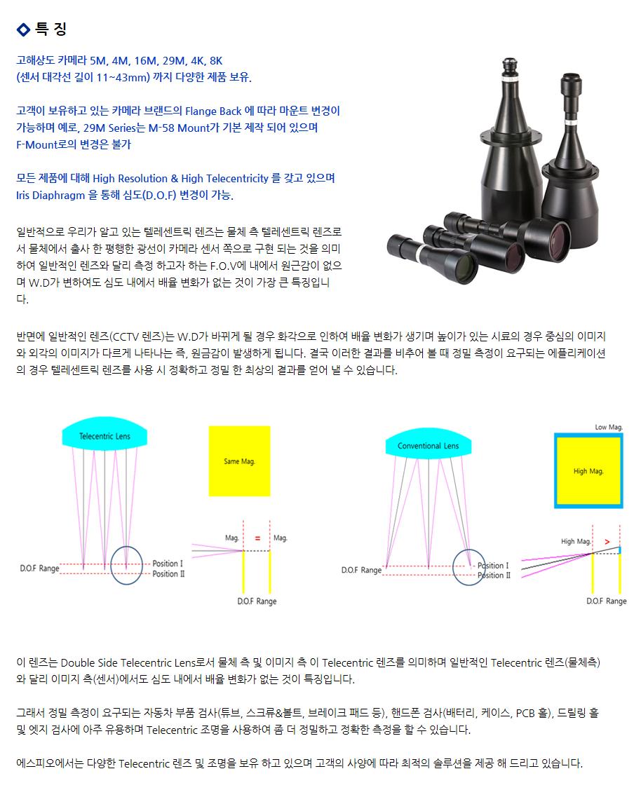 에스피오(주) Double Side Telecentric Lens  4