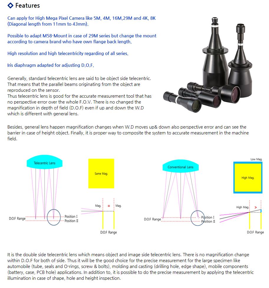 SPO Inc. Double Side Telecentric Lens