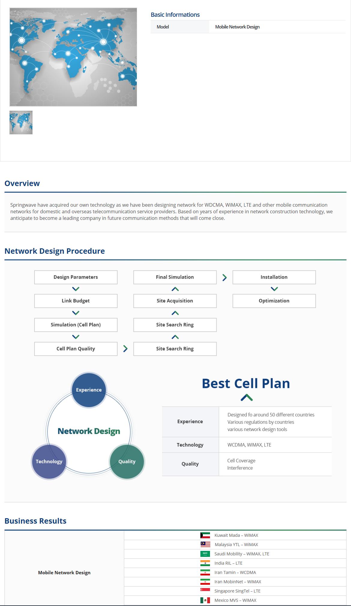 Spring Wave Information & Telecom Mobile Network Design