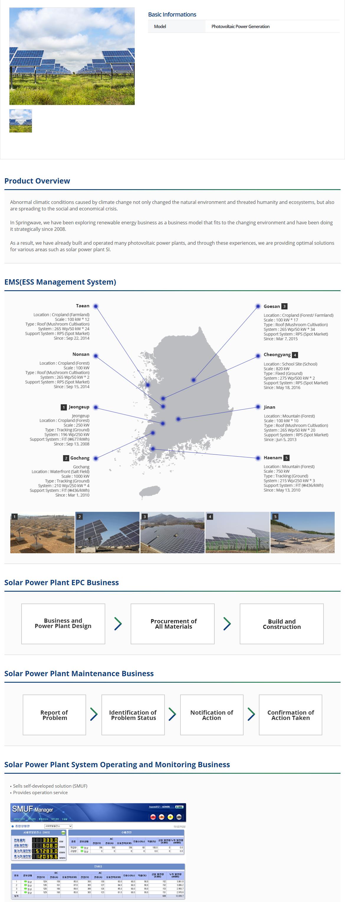 Spring Wave Information & Telecom Photovoltaic Power Generation