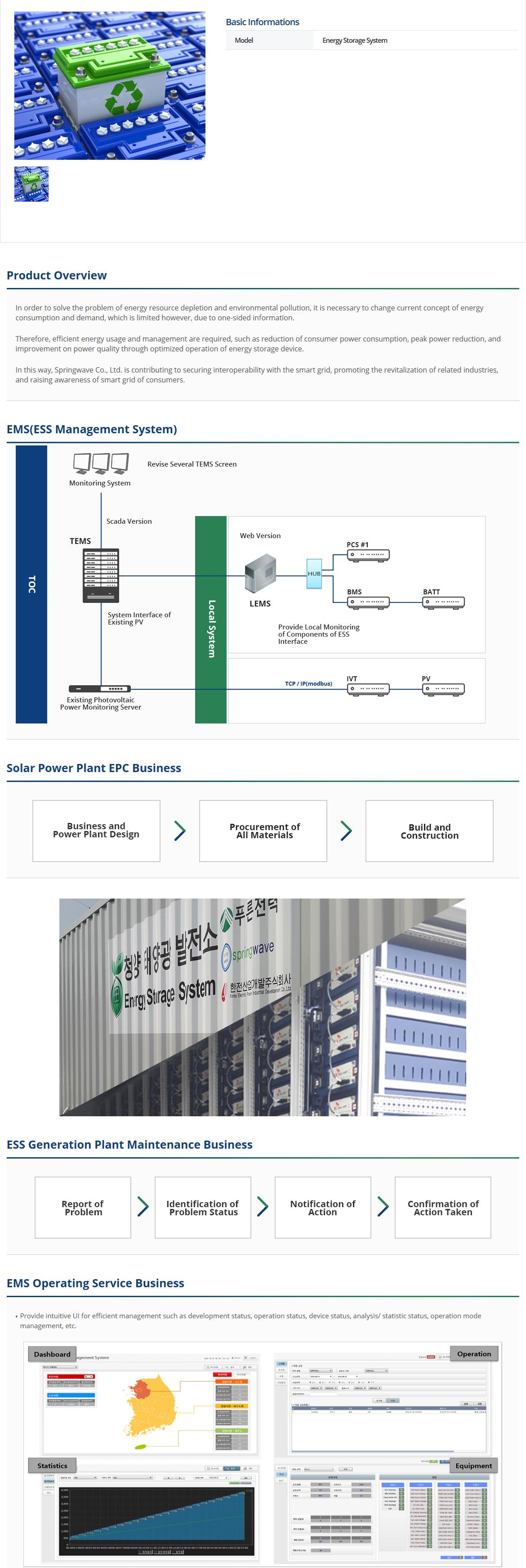 Spring Wave Information & Telecom Energy Storage System