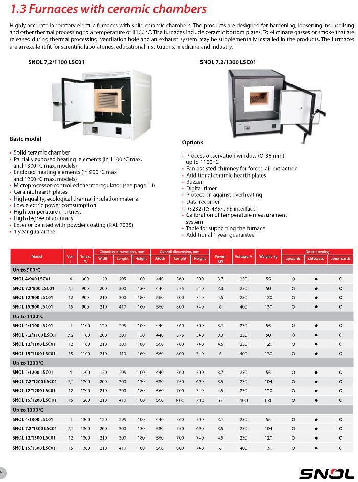 Ssaul Bestech Electric Lab Furnace  2