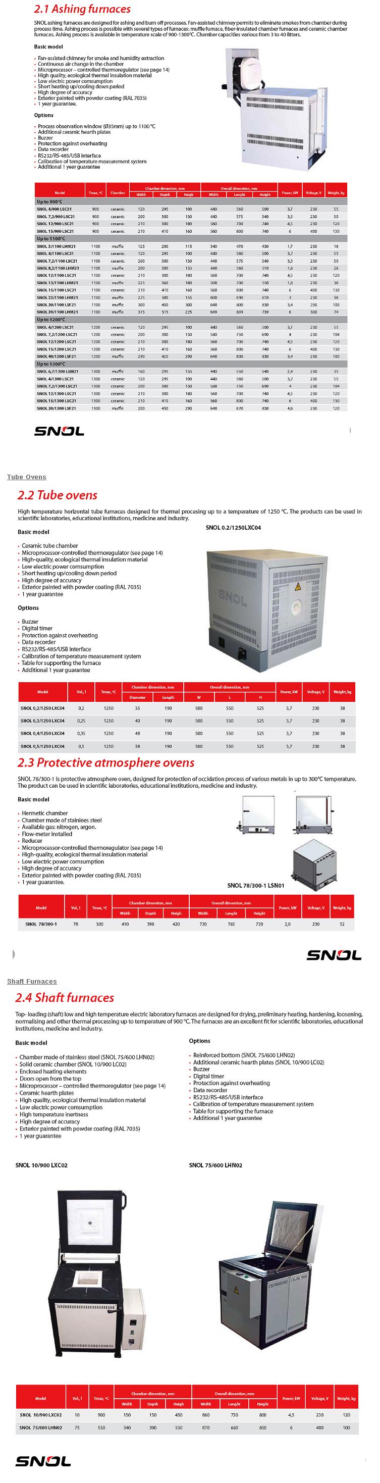 Ssaul Bestech Electric Lab Furnace  3