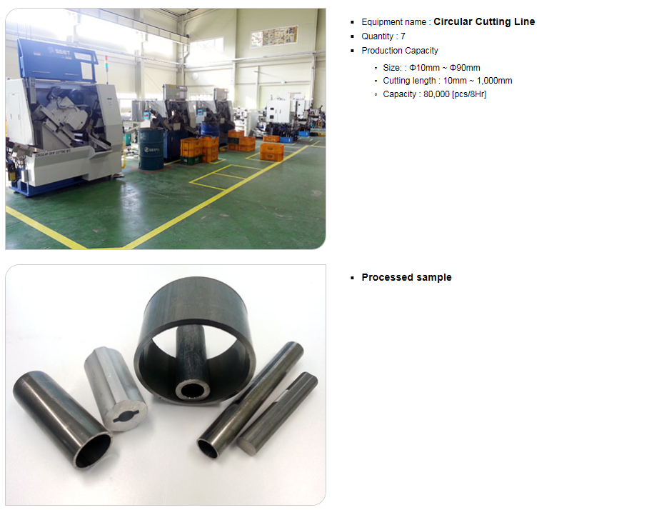 Sset Automatic Cutting Line  1