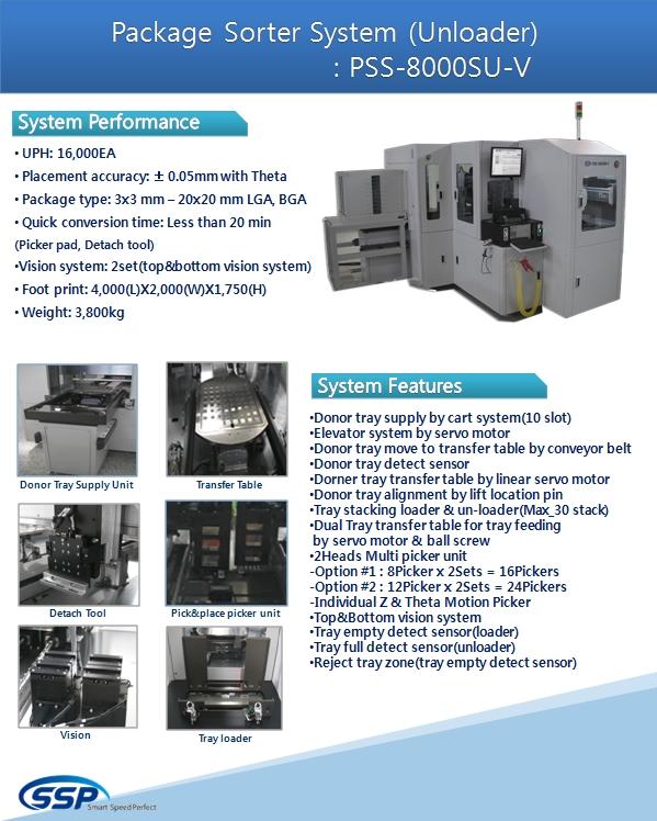 SSP Package Sorter System (Unloader) PSS-8000SU-V