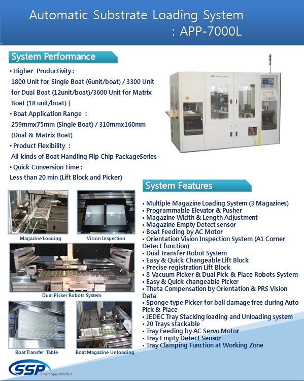 SSP Automatic Substrate Loading System APP-7000L