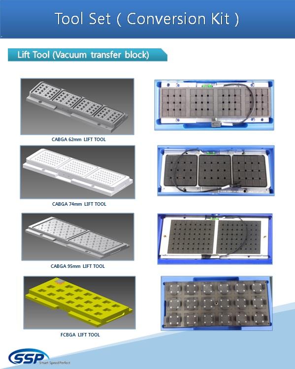 SSP Lift Tool