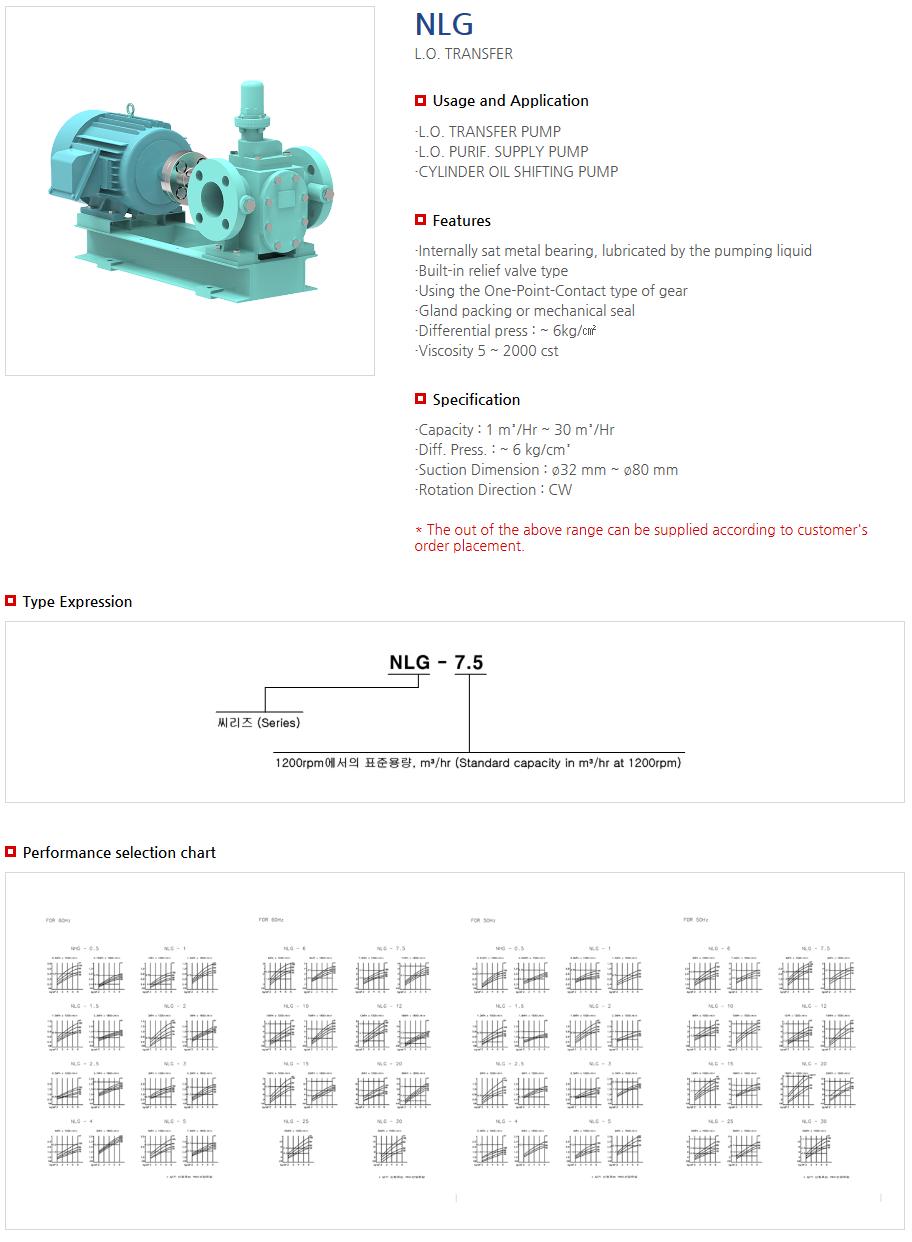 Shin Shin - L O  Transfer - NLG - OverHung Type Pump, Between