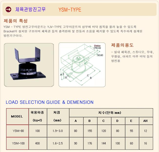 영진브이엔씨 체육관방진고무 YSM-Type 1