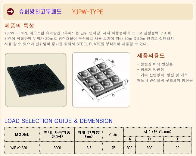 영진브이엔씨 슈퍼방진고무패드 YJPW-Type 1