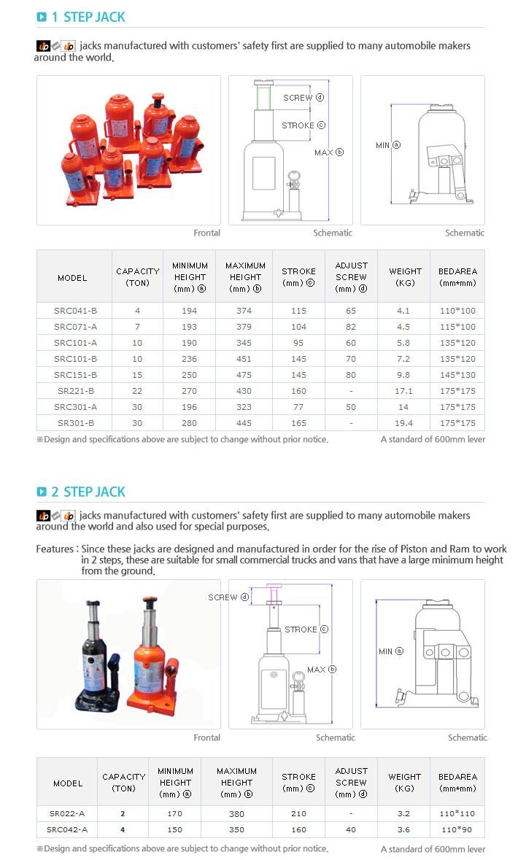Suhryung Machinery Portable Car Jacks