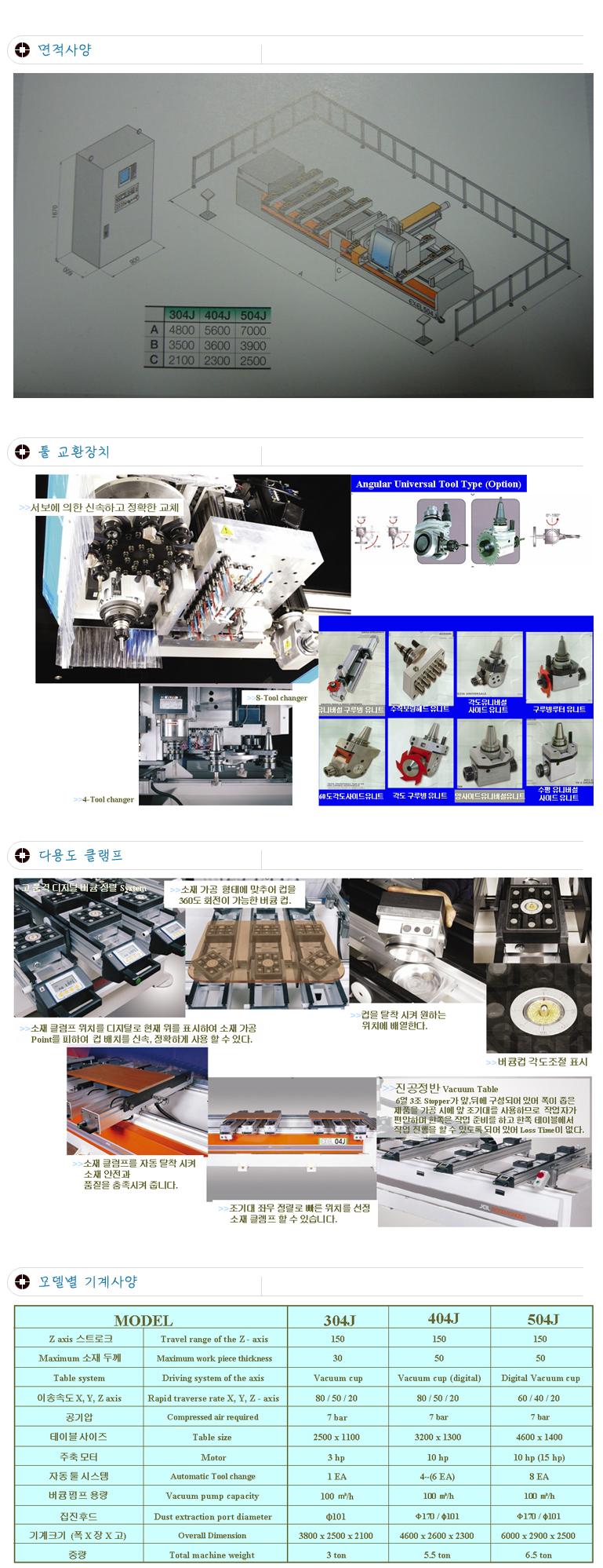 (주)성화우드라인 포인트보링기 EXEL-504JD 1