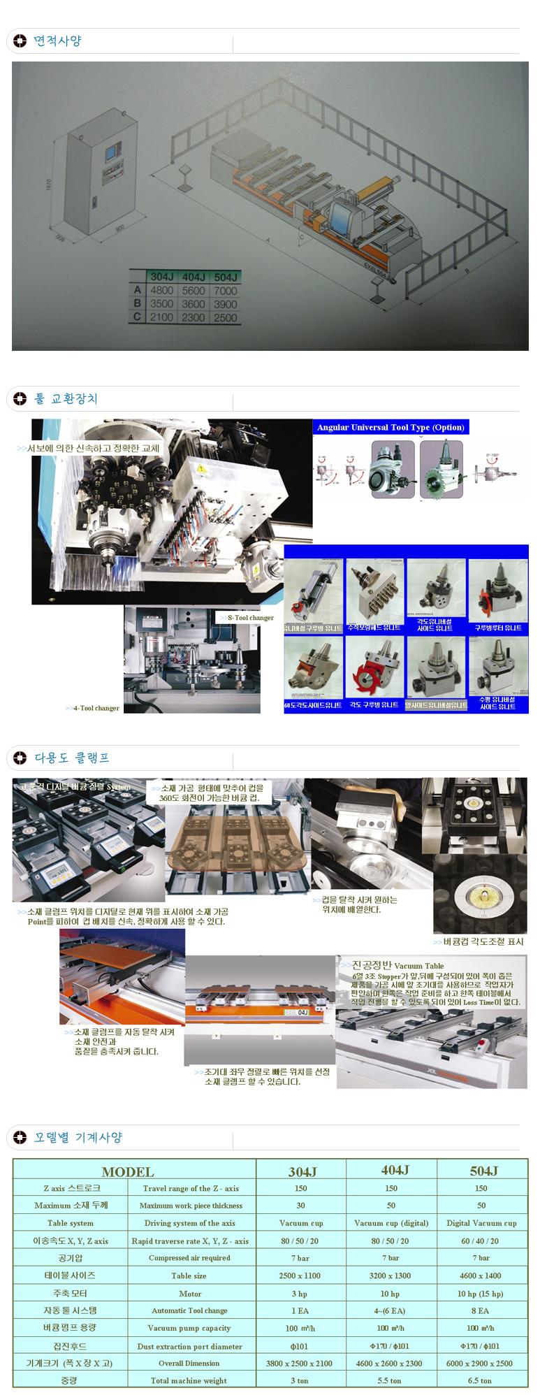 (주)성화우드라인 포인트보링기 EXEL-504JT 1