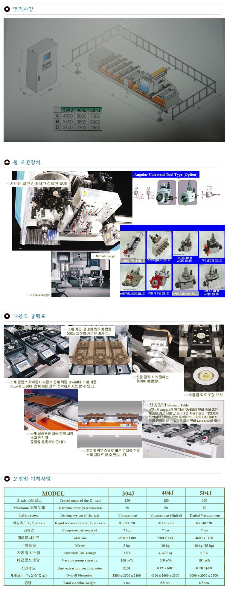 (주)성화우드라인 포인트보링기 EXEL-304J 1