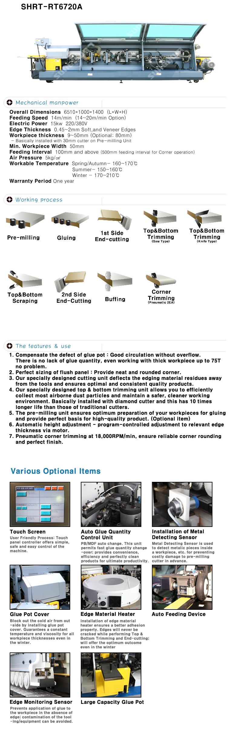 SUNG HWA WOOD Premium Edge banding Machine SHRT-RT6720A