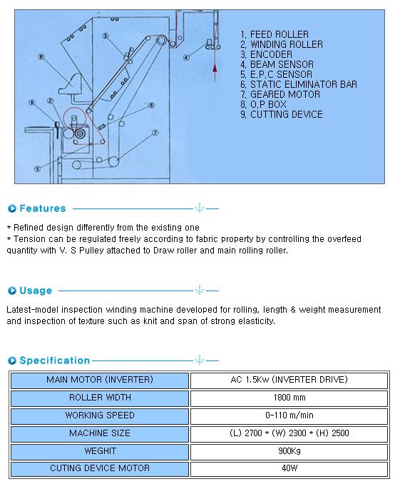 SUNGBOK MACHINERY Inspecting & Winding Machine SB-S10-1