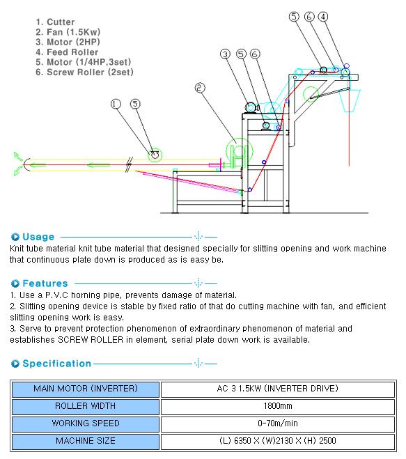 SUNGBOK MACHINERY Slitting Opening Machine SB-SO 1000